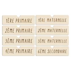 Pancarte rentrée scolaire niveaux belges, souvenirs enfant